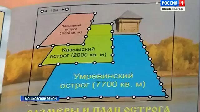 Археологи обнаружили в Умревинском остроге следы «сибирских пушек»